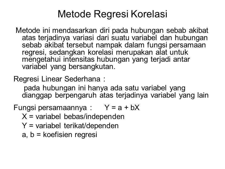 Metode Regresi Korelasi Metode ini mendasarkan diri pada hubungan sebab akibat atas terjadinya variasi dari suatu variabel dan hubungan sebab akibat t