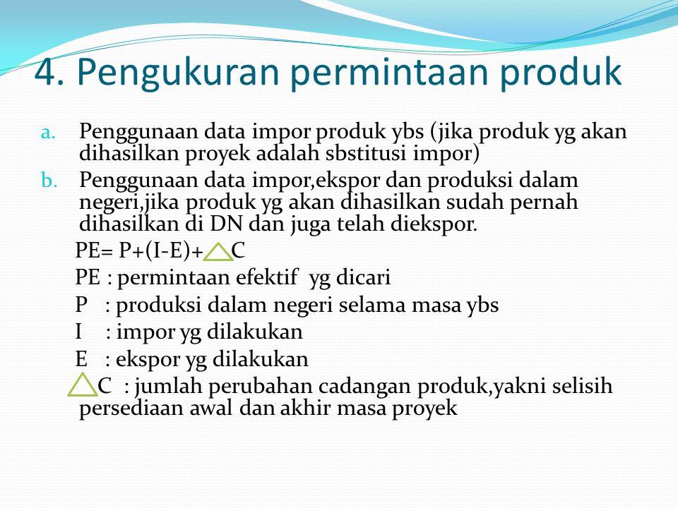 4.Pengukuran permintaan produk a.