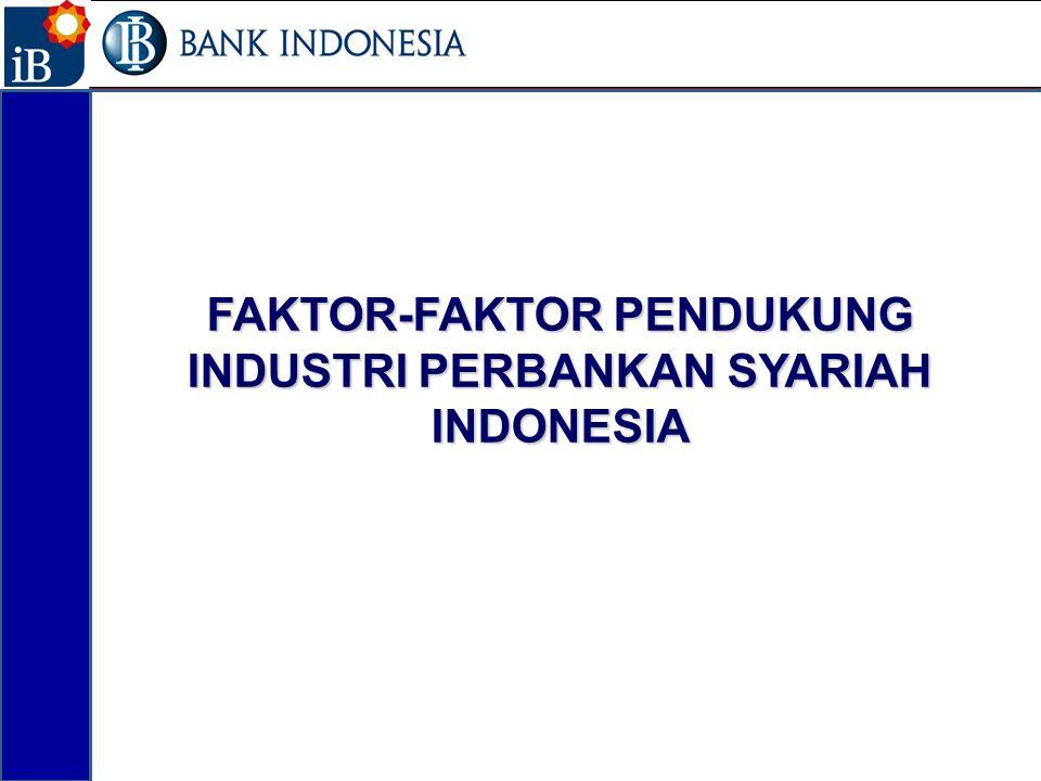 FAKTOR-FAKTOR PENDUKUNG INDUSTRI PERBANKAN SYARIAH INDONESIA 9
