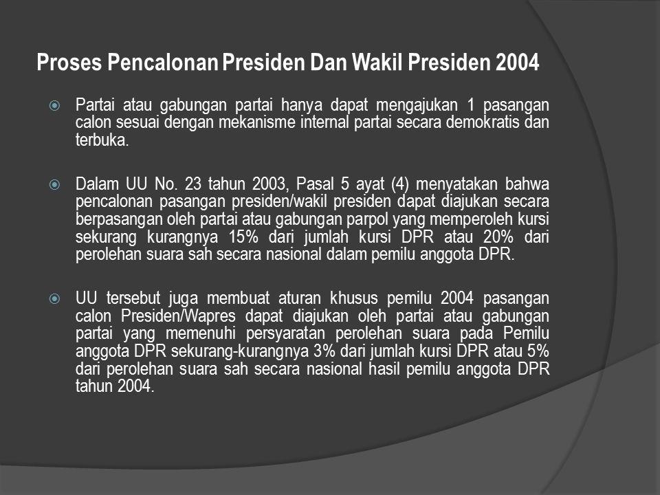 Proses Pencalonan Presiden Dan Wakil Presiden 2004  Partai atau gabungan partai hanya dapat mengajukan 1 pasangan calon sesuai dengan mekanisme inter