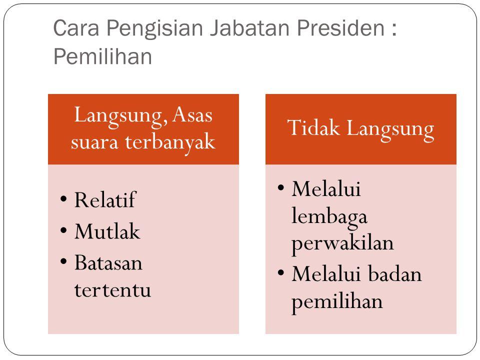 Cara Pengisian Jabatan Presiden : Pemilihan Langsung, Asas suara terbanyak Relatif Mutlak Batasan tertentu Tidak Langsung Melalui lembaga perwakilan M