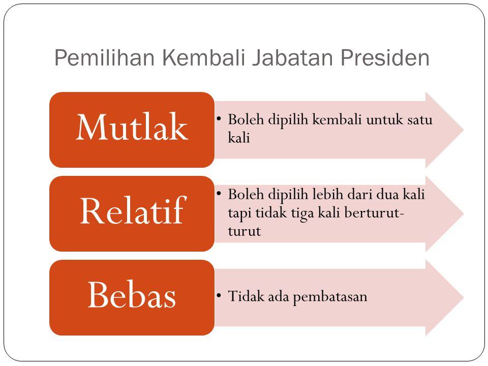 Pemilihan Kembali Jabatan Presiden Boleh dipilih kembali untuk satu kali Mutlak Boleh dipilih lebih dari dua kali tapi tidak tiga kali berturut- turut