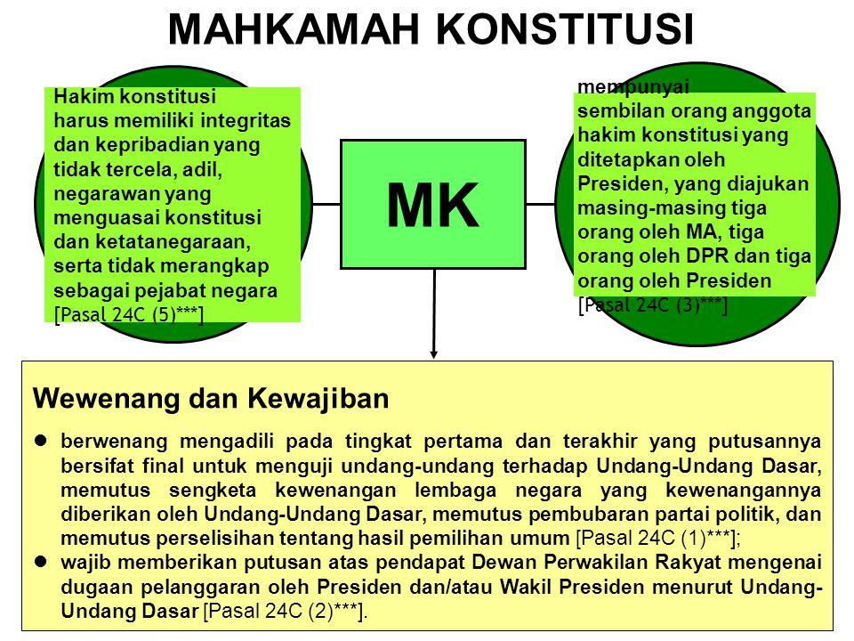 MPR MK PROSES PEMBERHENTIAN PRESIDEN DAN/ATAU WAKIL PRESIDEN DPR usul DPR tidak diterima wajib memeriksa, mengadili, dan memutus paling lama 90 hari setelah permintaan diterima [Pasal 7B (4)***] Pengajuan permintaan DPR kepada MK hanya dapat dilakukan dengan dukungan sekurang-kurangnya 2/3 dari jumlah anggota yang hadir dalam sidang paripurna yang dihadiri oleh sekurang- kurangnya 2/3 dari jumlah anggota [Pasal 7B (3)***] Pendapat DPR bahwa Presiden dan/atau Wakil Presiden telah melakukan pelanggaran hukum ataupun telah tidak lagi memenuhi syarat [Pasal 7B (2)***] wajib menyelenggarakan sidang untuk memutuskan usul DPR paling lambat 30 hari sejak usul diterima [Pasal 7B (6)***] Keputusan diambil dalam sidang paripurna, dihadiri sekurang-kurangnya 3/4 jumlah anggota, disetujui sekurang-kurangnya 2/3 jumlah yang hadir, setelah Presiden dan/atau wakil presiden diberi kesempatan menyampaikan penjelasan [Pasal 7B (7)***] DPR menyelenggarakan sidang paripurna untuk meneruskan usul pemberhentian kepada MPR [Pasal 7B (5)***] usul DPR diterima Presiden dan/atau Wakil Presiden terus menjabat Presiden dan/atau Wakil Presiden diberhentikan tidak terbukti terbukti