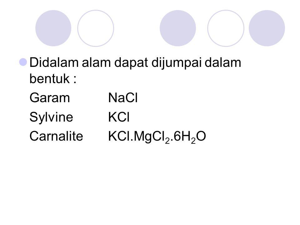 Didalam alam dapat dijumpai dalam bentuk : Garam NaCl SylvineKCl CarnaliteKCl.MgCl 2.6H 2 O