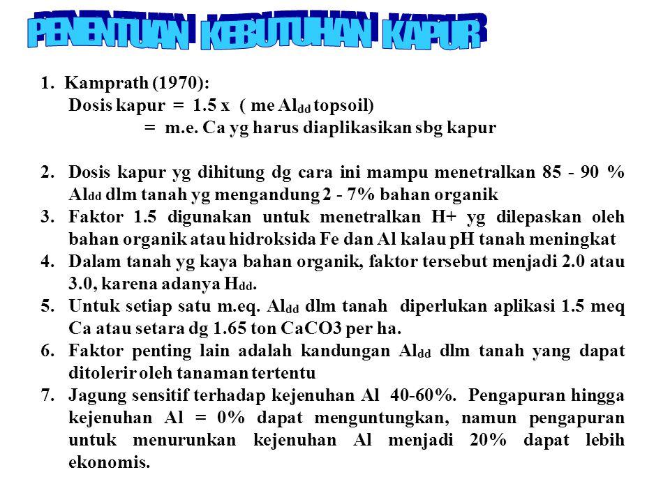 1. Kamprath (1970): Dosis kapur = 1.5 x ( me Al dd topsoil) = m.e. Ca yg harus diaplikasikan sbg kapur 2. Dosis kapur yg dihitung dg cara ini mampu me