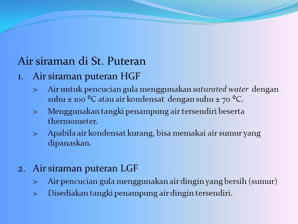 Air siraman Rotary Vacuum Filter >Air siraman menggunakan air kondensat dengan suhu min 70 ⁰C.