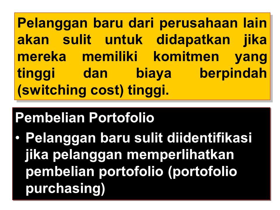 Pembelian Portofolio Pelanggan baru sulit diidentifikasi jika pelanggan memperlihatkan pembelian portofolio (portofolio purchasing) Pembelian Portofol