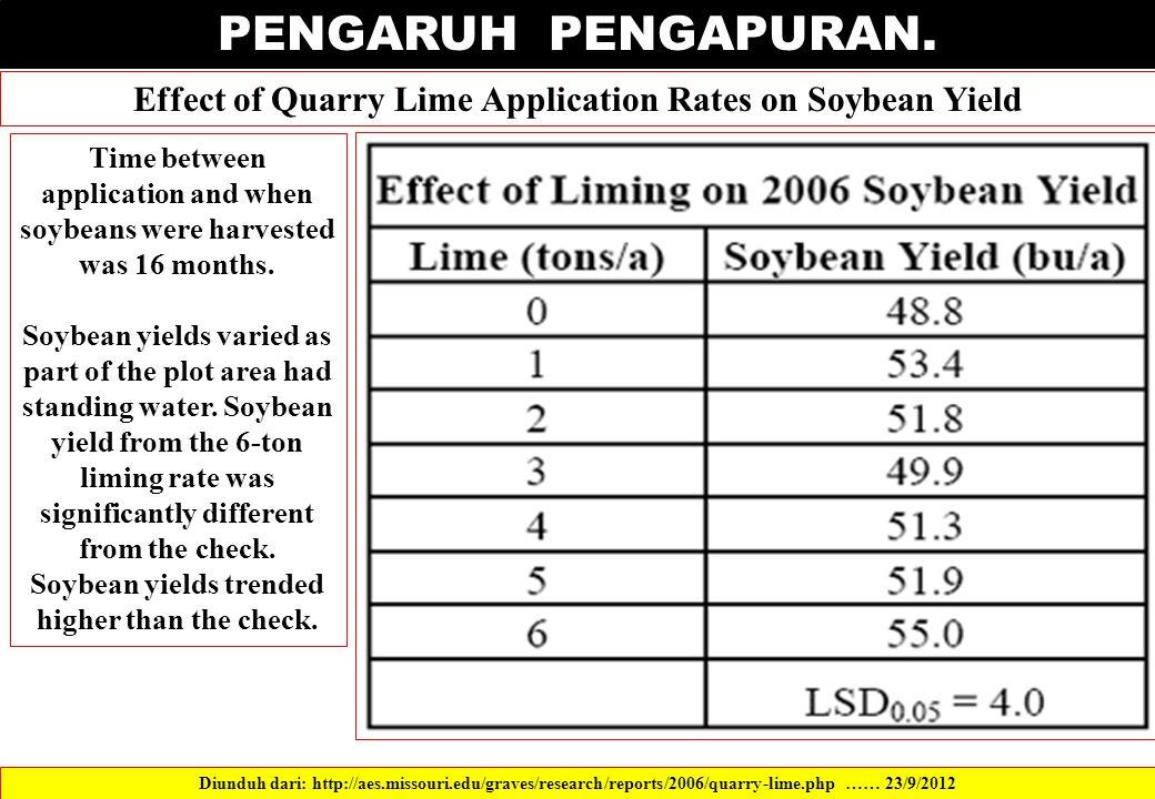 PENGARUH PENGAPURAN. Effect of Quarry Lime Application Rates on Soybean Yield Diunduh dari: http://aes.missouri.edu/graves/research/reports/2006/quarr