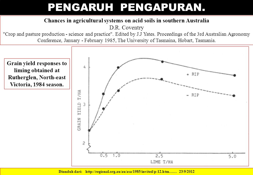 PENGARUH PENGAPURAN. Chances in agricultural systems on acid soils in southern Australia D.R. Coventry