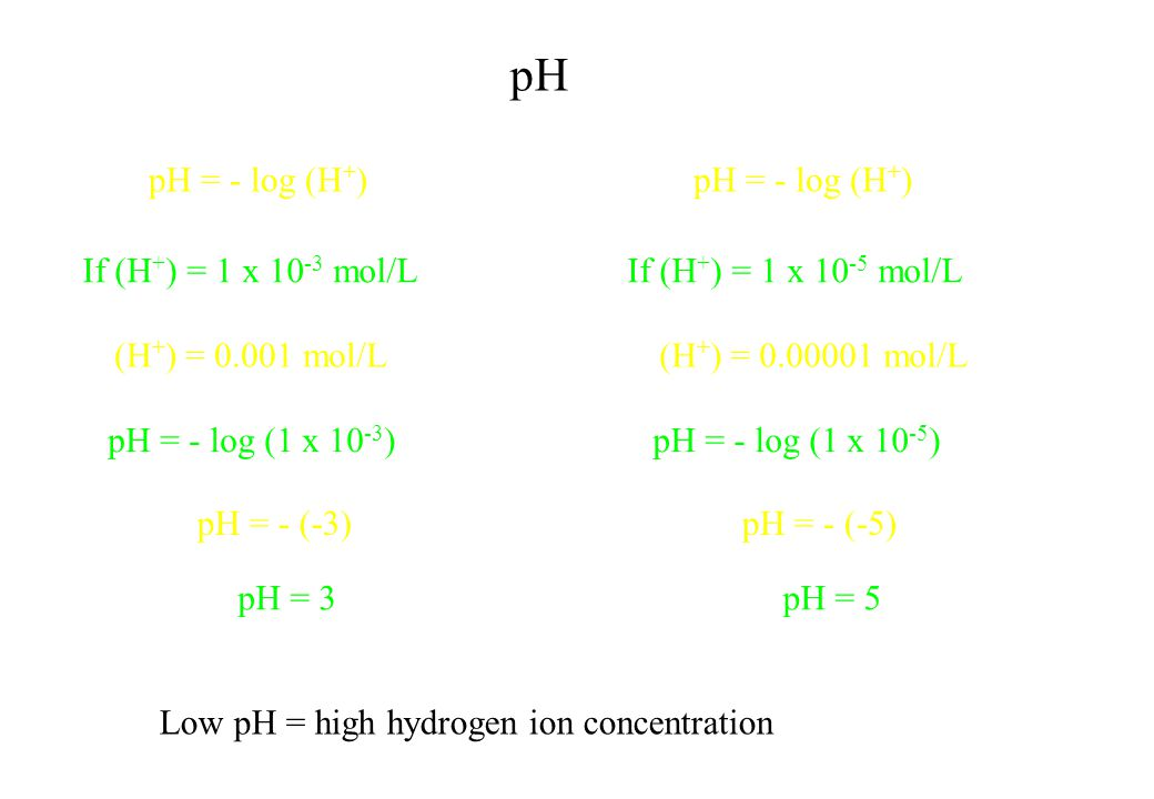 pH pH = - log (H + ) If (H + ) = 1 x 10 -3 mol/L (H + ) = 0.001 mol/L pH = - log (1 x 10 -3 ) pH = - (-3) pH = 3 pH = - log (H + ) If (H + ) = 1 x 10 -5 mol/L (H + ) = 0.00001 mol/L pH = - log (1 x 10 -5 ) pH = - (-5) pH = 5 Low pH = high hydrogen ion concentration