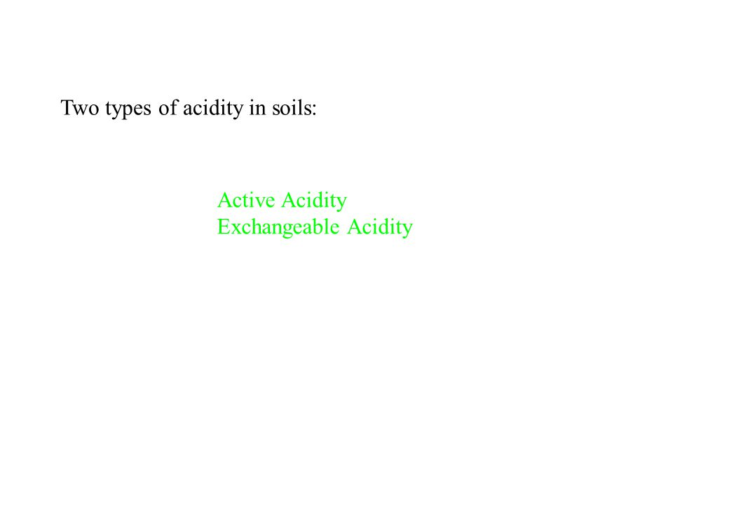 Two types of acidity in soils: Active Acidity Exchangeable Acidity
