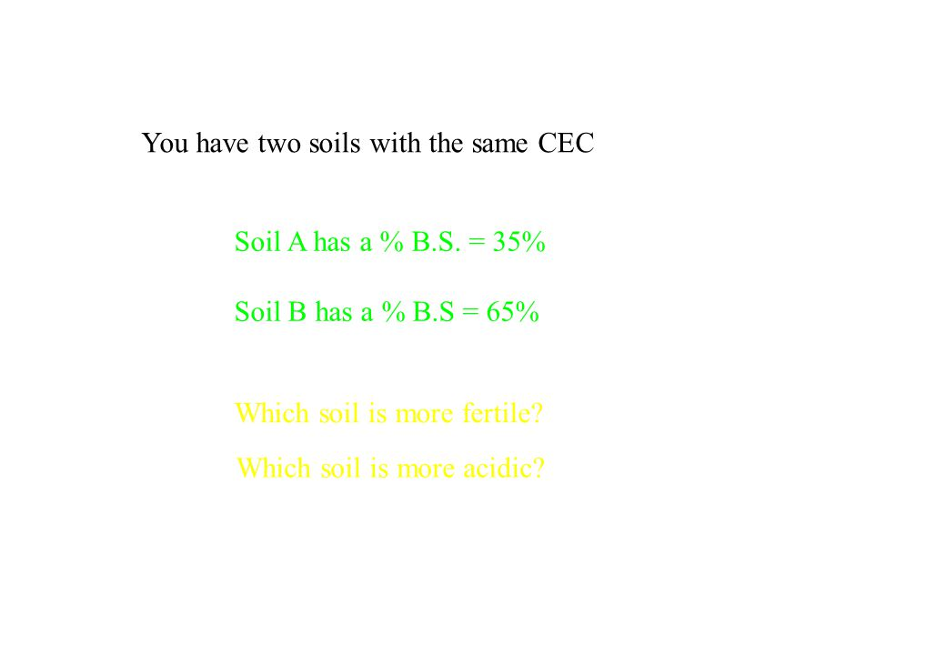 You have two soils with the same CEC Soil A has a % B.S. = 35% Soil B has a % B.S = 65% Which soil is more fertile? Which soil is more acidic?