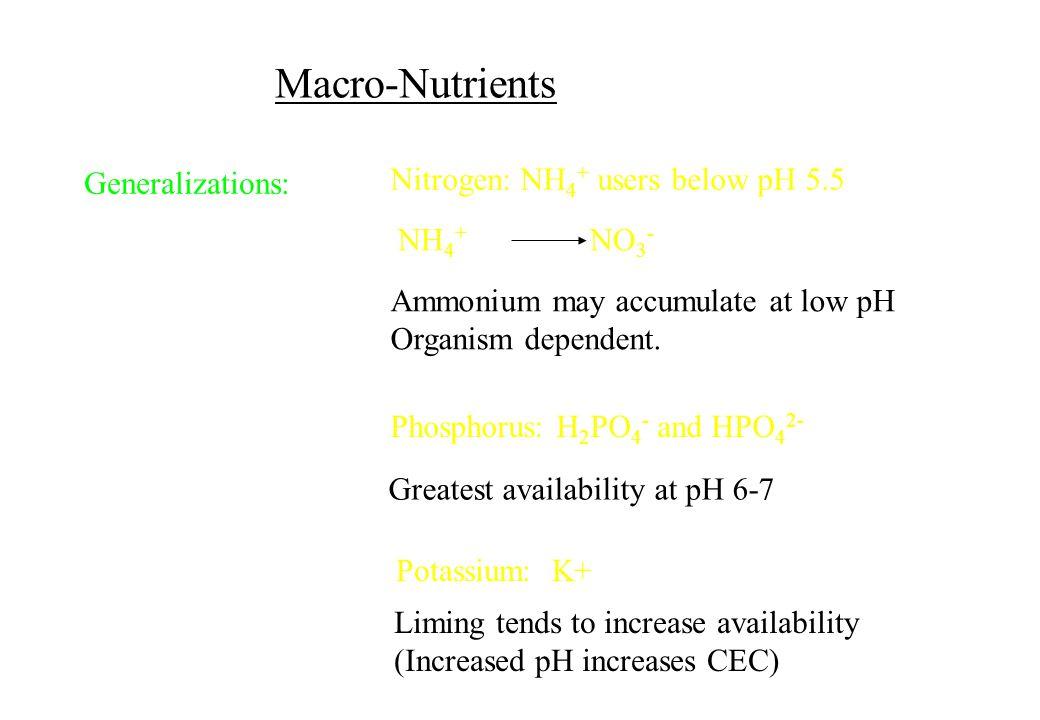 Macro-Nutrients Generalizations: Nitrogen: NH 4 + users below pH 5.5 NH 4 + NO 3 - Ammonium may accumulate at low pH Organism dependent. Phosphorus: H