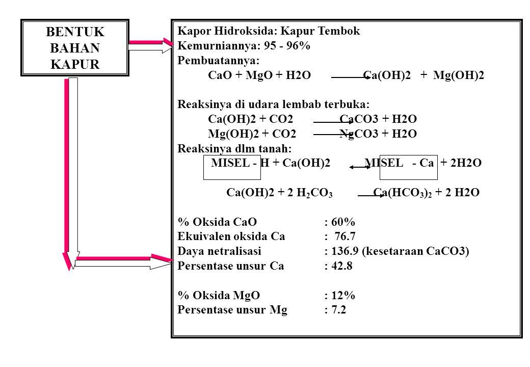 BENTUK BAHAN KAPUR Kapor Hidroksida: Kapur Tembok Kemurniannya: 95 - 96% Pembuatannya: CaO + MgO + H2O Ca(OH)2 + Mg(OH)2 Reaksinya di udara lembab ter