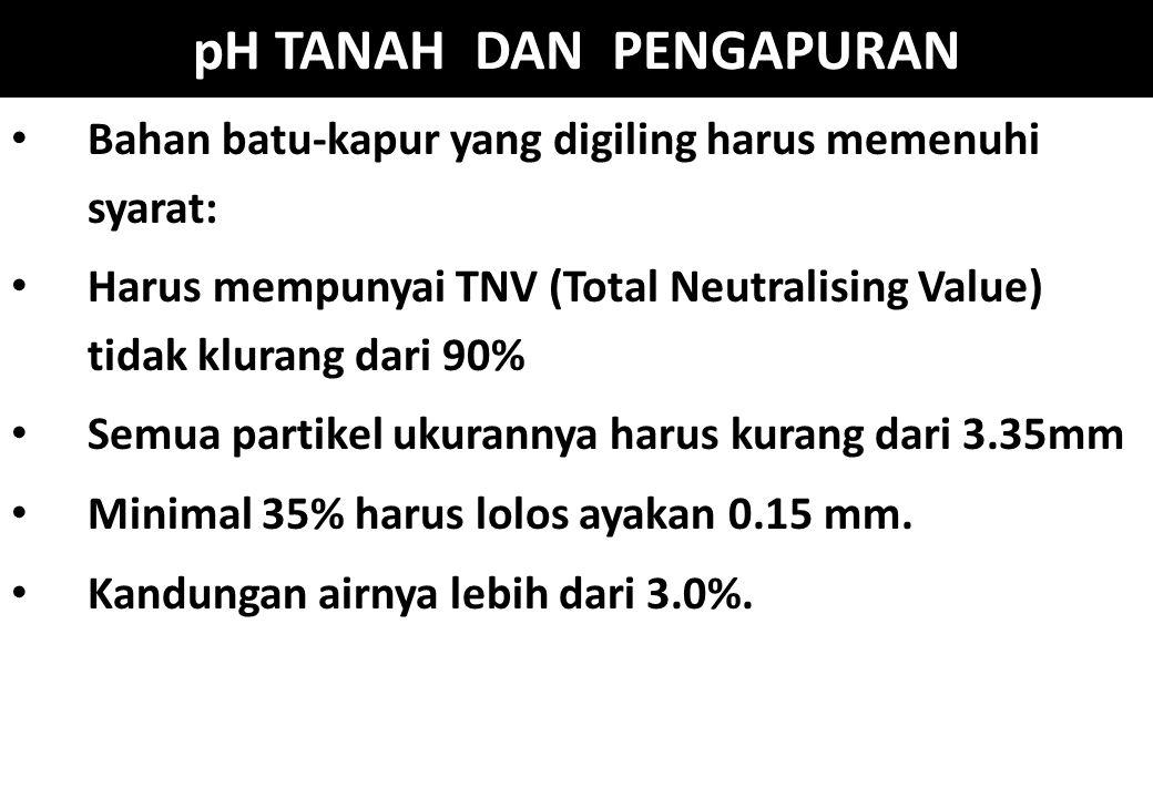 Bahan batu-kapur yang digiling harus memenuhi syarat: Harus mempunyai TNV (Total Neutralising Value) tidak klurang dari 90% Semua partikel ukurannya h