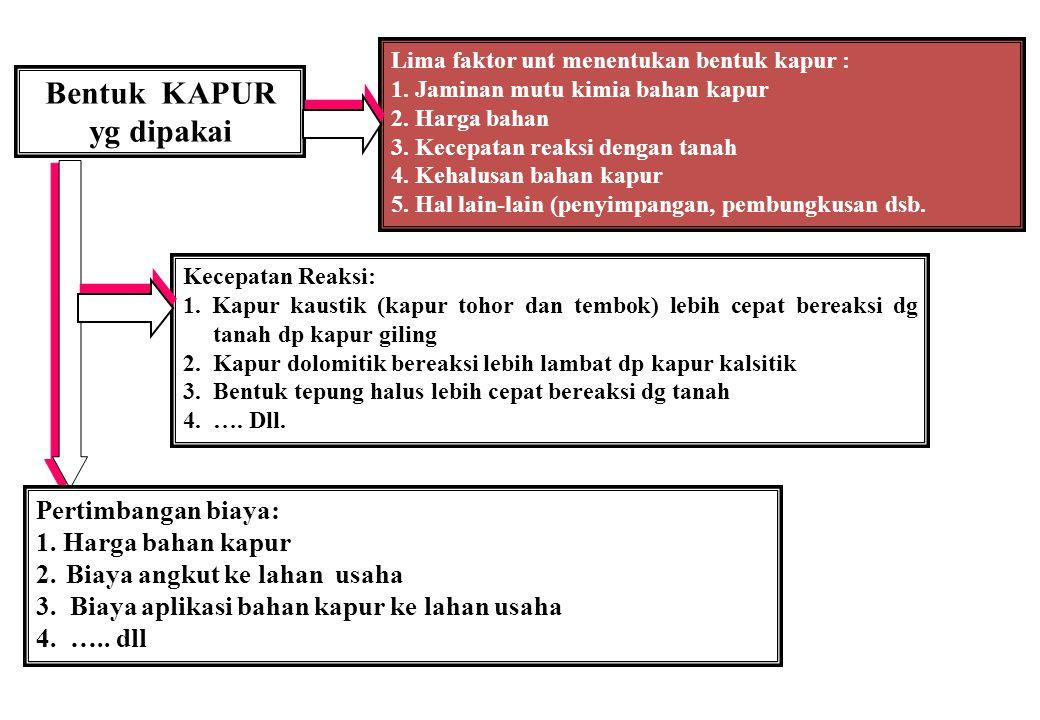 Bentuk KAPUR yg dipakai Lima faktor unt menentukan bentuk kapur : 1. Jaminan mutu kimia bahan kapur 2. Harga bahan 3. Kecepatan reaksi dengan tanah 4.