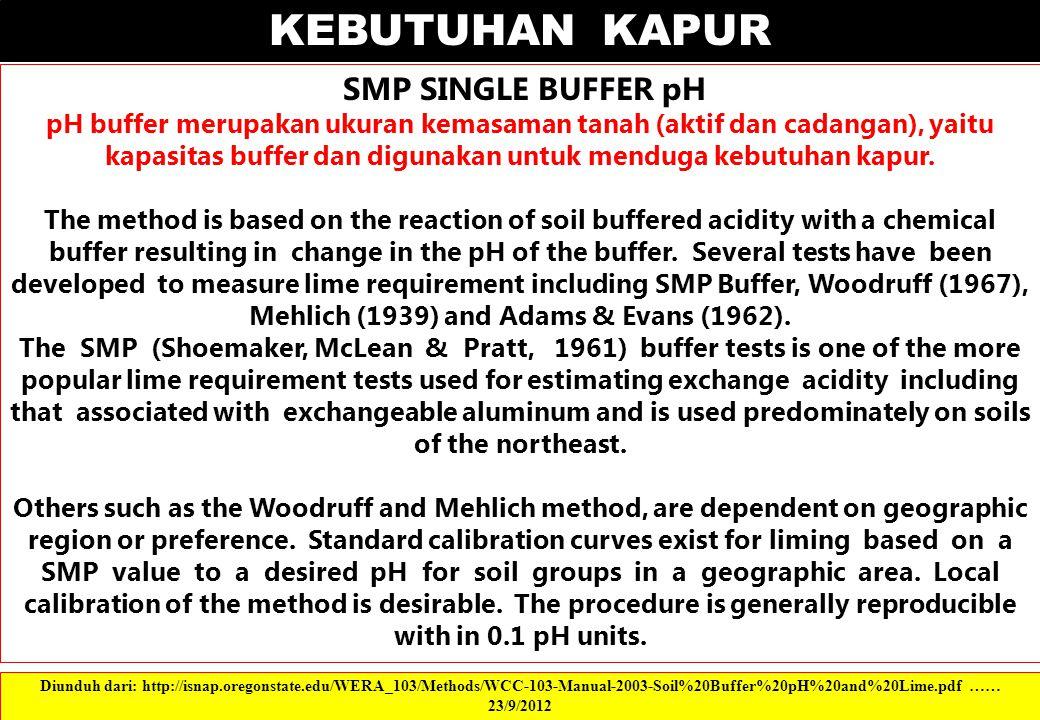 KEBUTUHAN KAPUR SMP SINGLE BUFFER pH pH buffer merupakan ukuran kemasaman tanah (aktif dan cadangan), yaitu kapasitas buffer dan digunakan untuk mendu