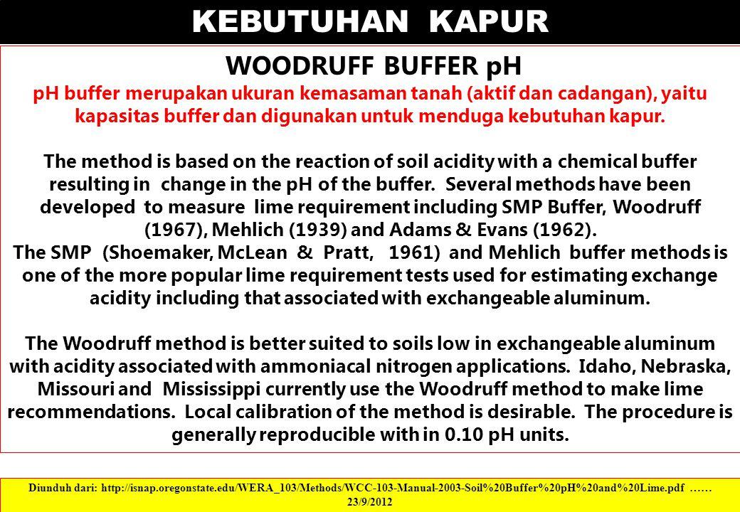 KEBUTUHAN KAPUR WOODRUFF BUFFER pH pH buffer merupakan ukuran kemasaman tanah (aktif dan cadangan), yaitu kapasitas buffer dan digunakan untuk menduga