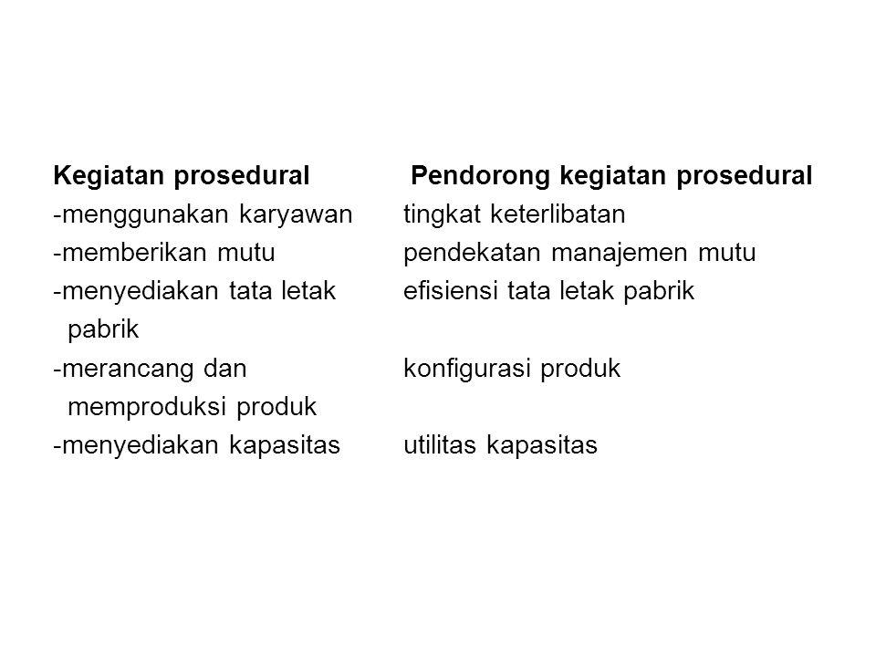 Kegiatan prosedural Pendorong kegiatan prosedural -menggunakan karyawantingkat keterlibatan -memberikan mutupendekatan manajemen mutu -menyediakan tat
