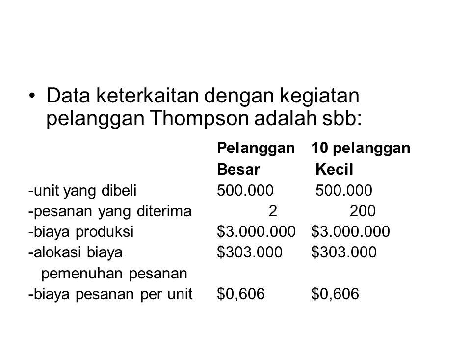 Data keterkaitan dengan kegiatan pelanggan Thompson adalah sbb: Pelanggan 10 pelanggan Besar Kecil -unit yang dibeli 500.000 500.000 -pesanan yang dit