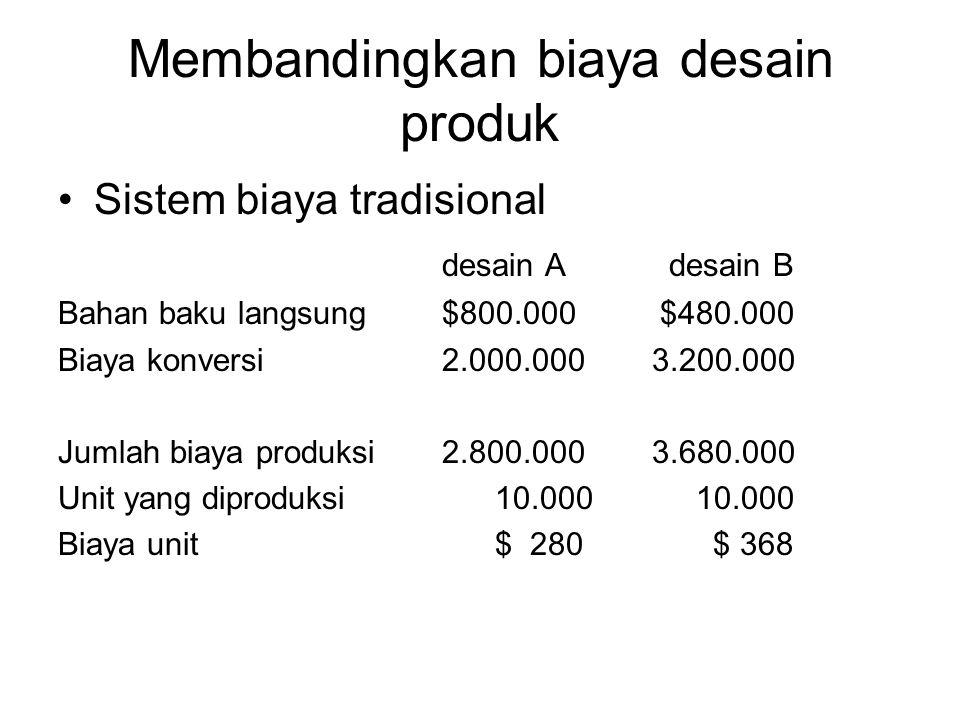 Membandingkan biaya desain produk Sistem biaya tradisional desain A desain B Bahan baku langsung$800.000 $480.000 Biaya konversi2.000.000 3.200.000 Ju