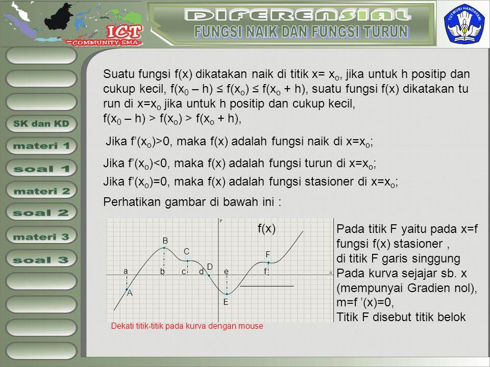 Suatu fungsi f(x) dikatakan naik di titik x= x o, jika untuk h positip dan cukup kecil, f(x 0 – h) ≤ f(x o ) ≤ f(x o + h), suatu fungsi f(x) dikatakan