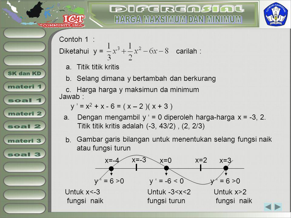 Contoh 1 : Diketahui y = carilah : a.Titik titik kritis b.Selang dimana y bertambah dan berkurang c.Harga harga y maksimun da minimum Jawab : y ' = x