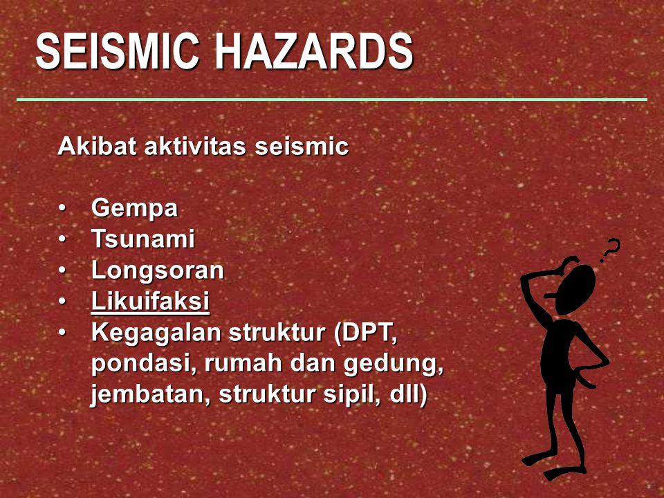 SEISMIC HAZARDS Akibat aktivitas seismic GempaGempa TsunamiTsunami LongsoranLongsoran LikuifaksiLikuifaksi Kegagalan struktur (DPT, pondasi, rumah dan