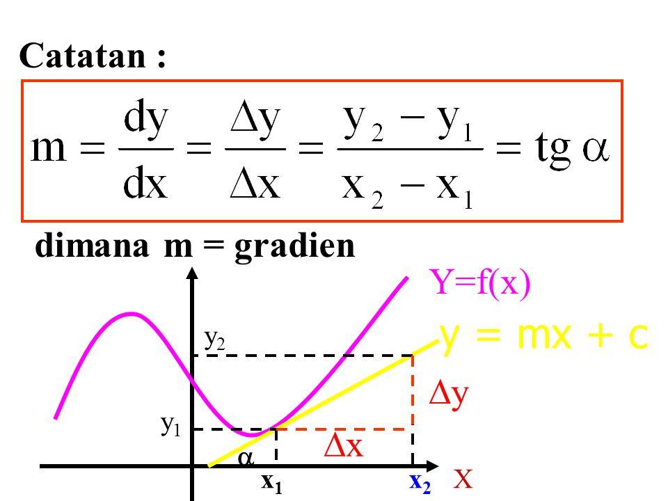 Catatan : dimana m = gradien Y=f(x) x 1 x 2 X y2y2 y1y1 yy xx  y = mx + c