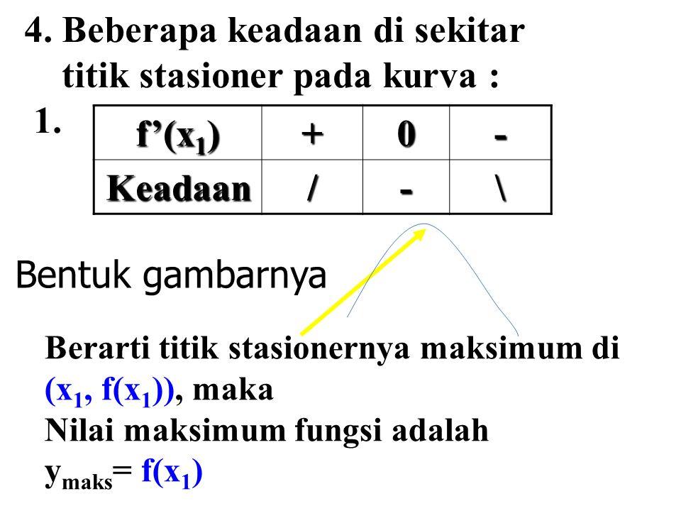 4. Beberapa keadaan di sekitar titik stasioner pada kurva : 1. f'(x 1 ) +0- Keadaan/-\ Berarti titik stasionernya maksimum di (x 1, f(x 1 )), maka Nil