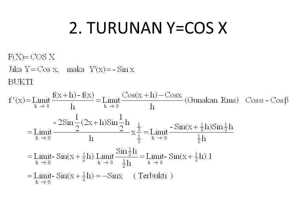 2. TURUNAN Y=COS X