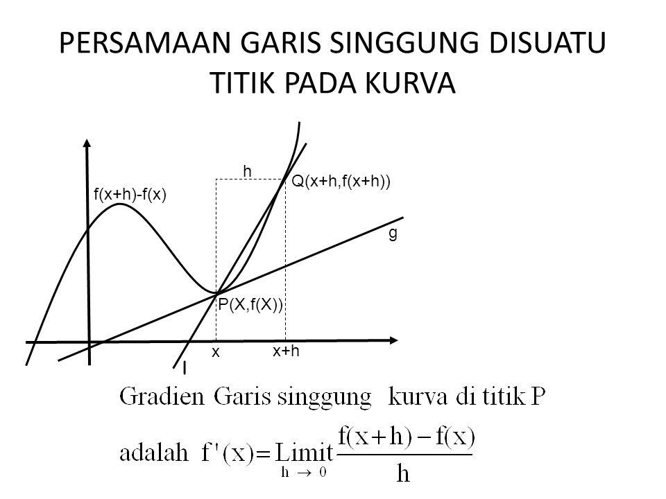 PERSAMAAN GARIS SINGGUNG DISUATU TITIK PADA KURVA P(X,f(X)) f(x+h)-f(x) h Q(x+h,f(x+h)) x x+h l g