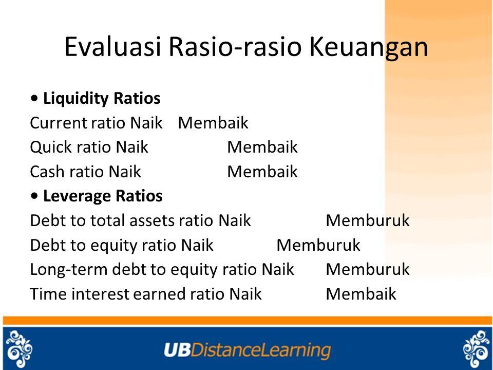 Evaluasi Rasio-rasio Keuangan Liquidity Ratios Current ratio Naik Membaik Quick ratio Naik Membaik Cash ratio Naik Membaik Leverage Ratios Debt to tot