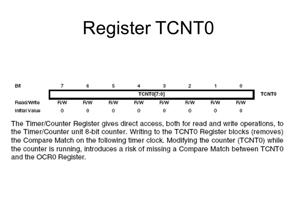 Register TCNT0