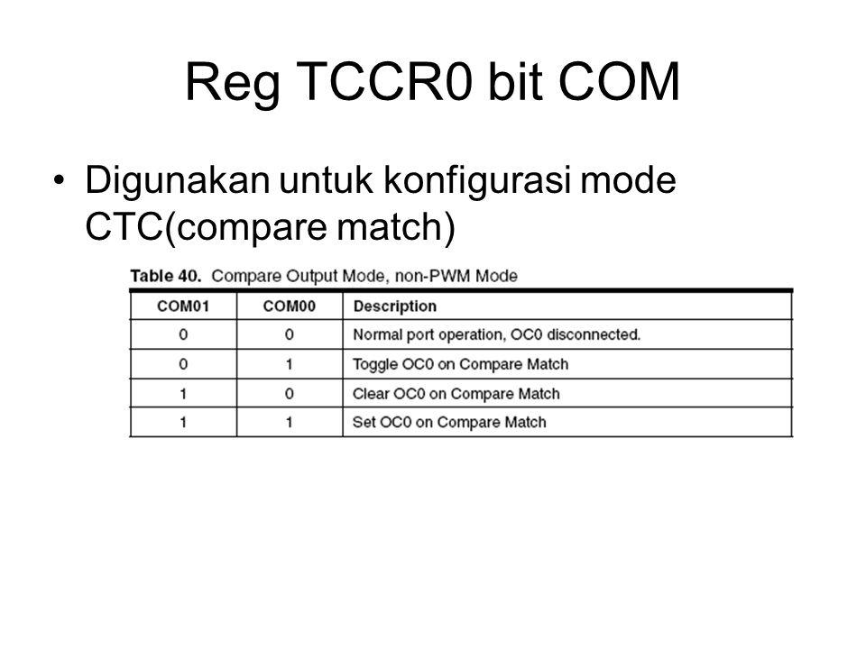 Reg TCCR0 bit COM Digunakan untuk konfigurasi mode CTC(compare match)