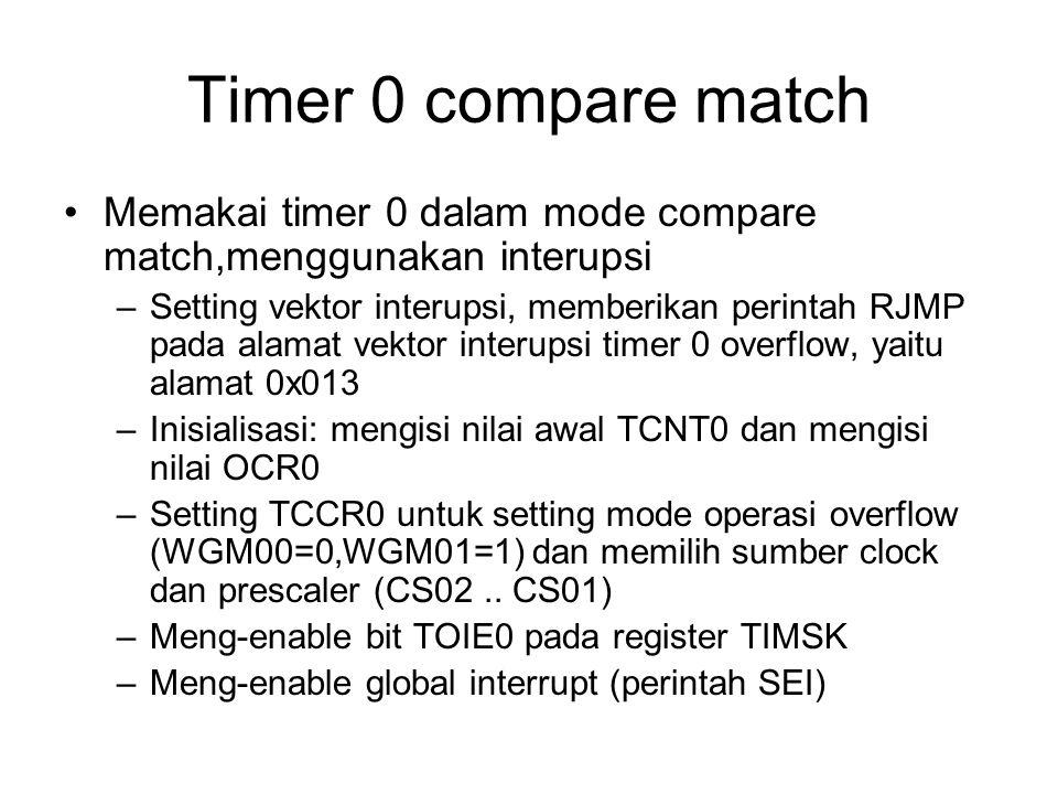 Timer 0 compare match Memakai timer 0 dalam mode compare match,menggunakan interupsi –Setting vektor interupsi, memberikan perintah RJMP pada alamat v