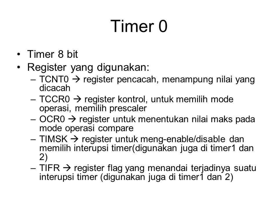 Timer 0 Timer 8 bit Register yang digunakan: –TCNT0  register pencacah, menampung nilai yang dicacah –TCCR0  register kontrol, untuk memilih mode op