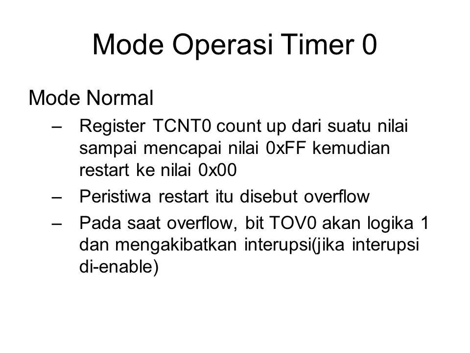 Mode Operasi Timer 0 Mode Normal –Register TCNT0 count up dari suatu nilai sampai mencapai nilai 0xFF kemudian restart ke nilai 0x00 –Peristiwa restar