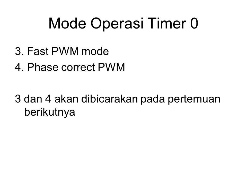 Mode Operasi Timer 0 3. Fast PWM mode 4. Phase correct PWM 3 dan 4 akan dibicarakan pada pertemuan berikutnya