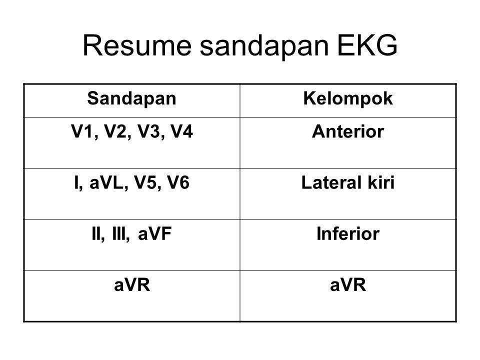 Resume sandapan EKG SandapanKelompok V1, V2, V3, V4Anterior I, aVL, V5, V6Lateral kiri II, III, aVFInferior aVR