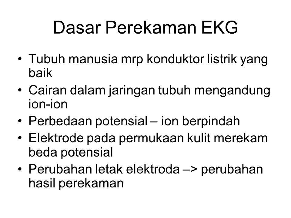 Dasar EKG Topik yang harus dikuasai : –Muatan listrik sel otot jantung –Arah defleksi pada elektrokardiogram –Sandapan EKG (lead) Interpretasi –FDJ, Irama, aksis, nomenklatur gelombang –Kelainan2
