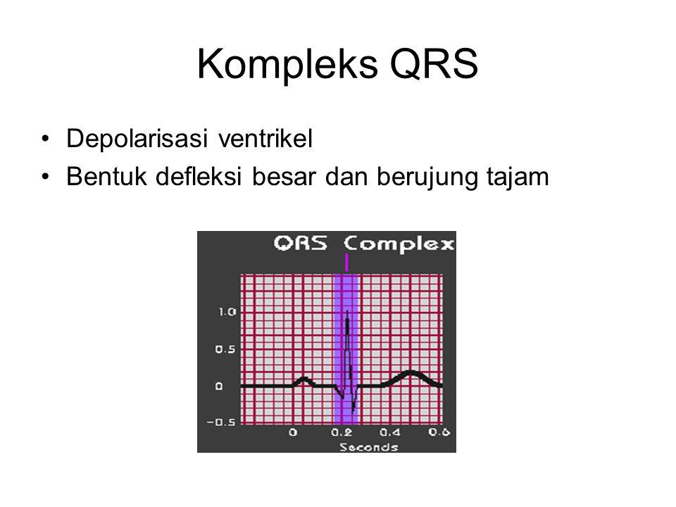 Kompleks QRS Depolarisasi ventrikel Bentuk defleksi besar dan berujung tajam