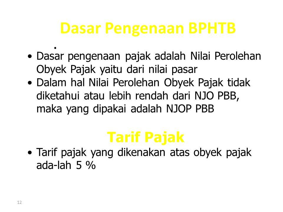 12 Dasar Pengenaan BPHTB.