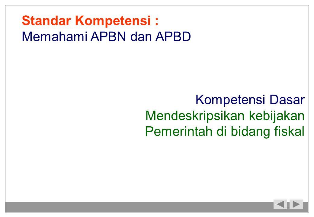 Standar Kompetensi : Memahami APBN dan APBD Kompetensi Dasar Mendeskripsikan kebijakan Pemerintah di bidang fiskal