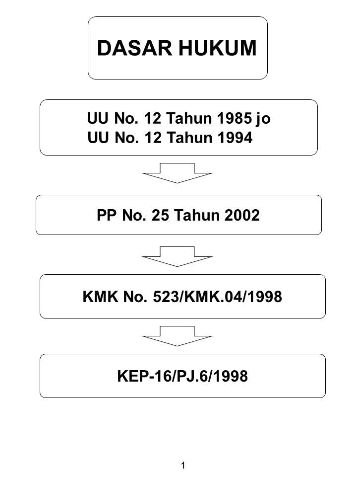 1 DASAR HUKUM UU No. 12 Tahun 1985 jo UU No. 12 Tahun 1994 PP No. 25 Tahun 2002 KMK No. 523/KMK.04/1998 KEP-16/PJ.6/1998