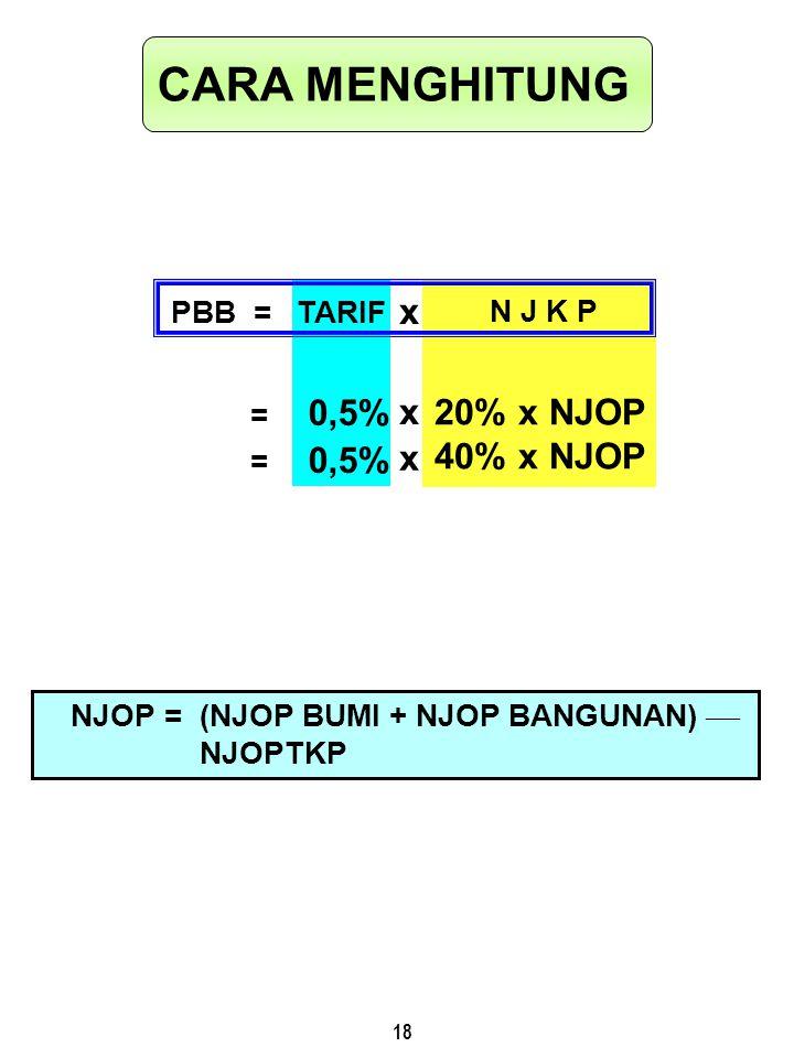 18 NJOP=(NJOP BUMI + NJOP BANGUNAN)  NJOPTKP 0,5% TARIF 20% x NJOP 40% x NJOP 0,5% N J K P x x PBB = x = = CARA MENGHITUNG
