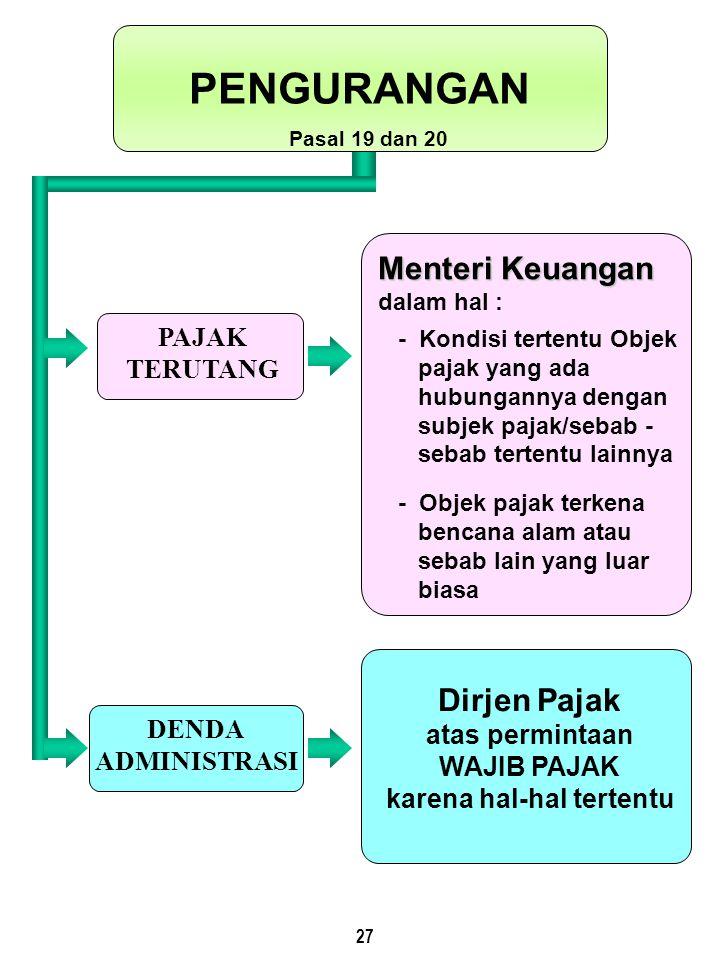 27 PENGURANGAN Pasal 19 dan 20 Menteri Keuangan Menteri Keuangan dalam hal : - Kondisi tertentu Objek pajak yang ada hubungannya dengan subjek pajak/s