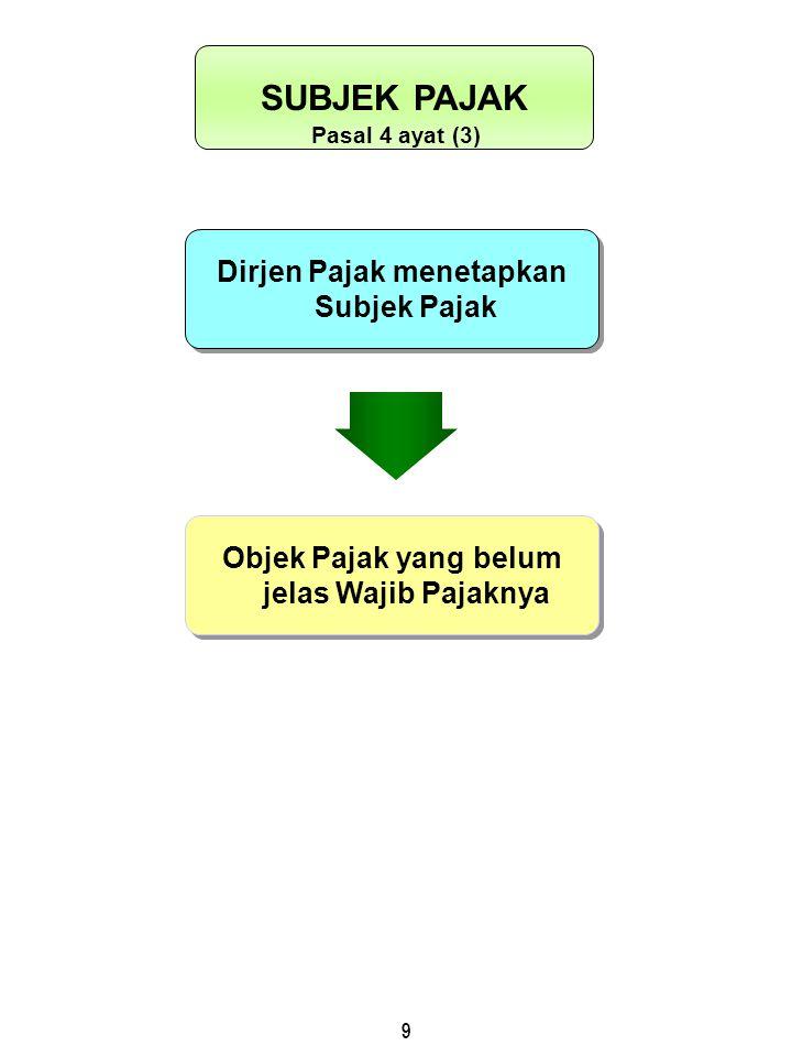 9 Dirjen Pajak menetapkan Subjek Pajak Objek Pajak yang belum jelas Wajib Pajaknya SUBJEK PAJAK Pasal 4 ayat (3)