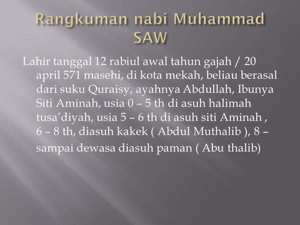 Lahir tanggal 12 rabiul awal tahun gajah / 20 april 571 masehi, di kota mekah, beliau berasal dari suku Quraisy, ayahnya Abdullah, Ibunya Siti Aminah,