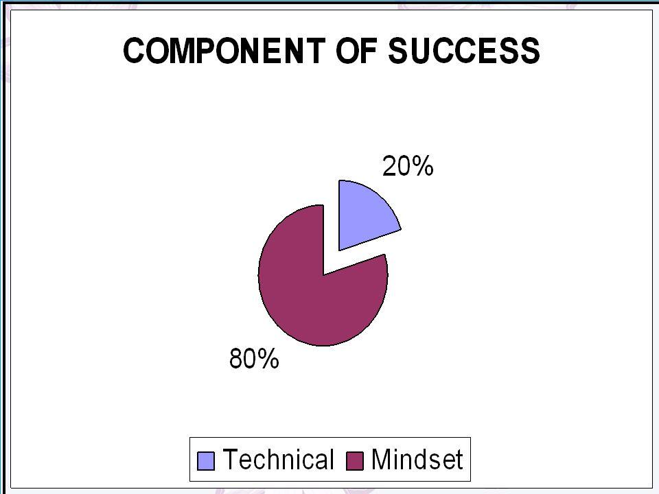 13 Bagaimana caranya? Belajar ILMU membangun asset sejak USIA MUDA! Mulailah sekarang!